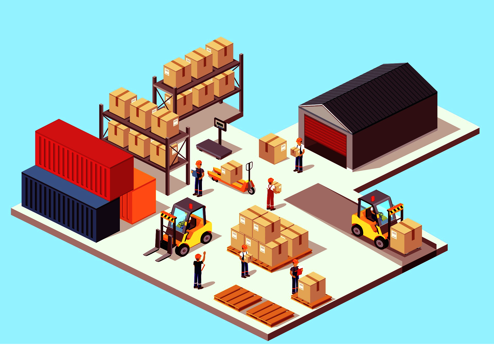 Why is Inventory Management Important